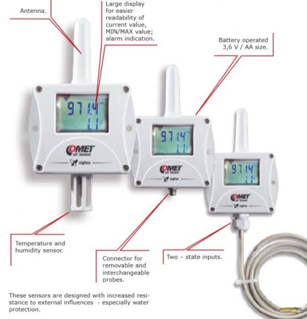 benefity sigfox en 600x625 - Registrador inalámbrico Temperatura y Humedad W3810 T+H